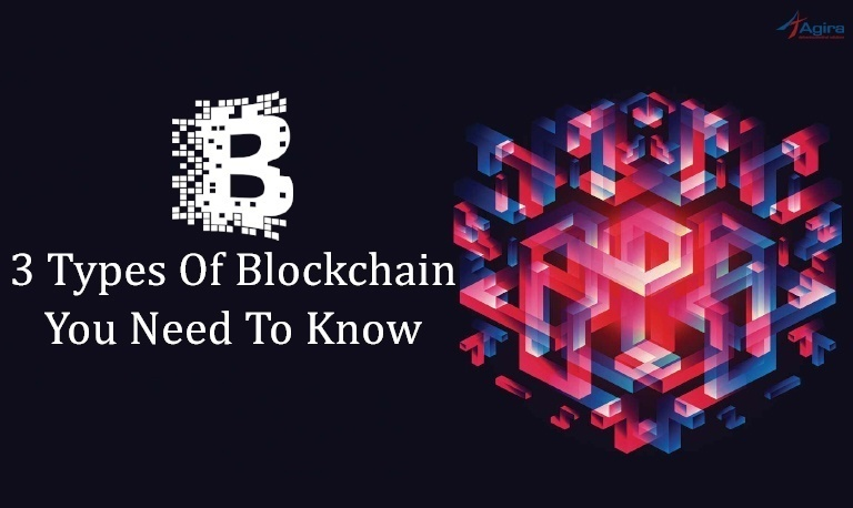 3 types of Blockchain you need to know
