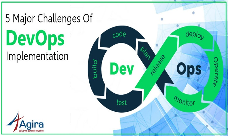 5 Major Challenges of DevOps Implementation