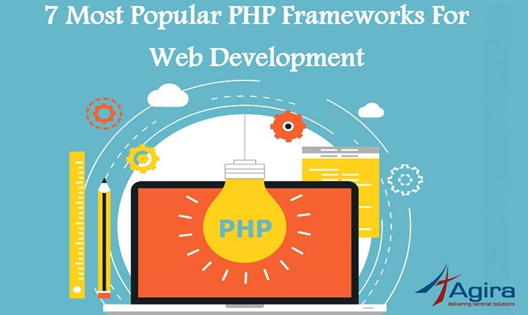 7 Most Popular PHP Frameworks For Web Development