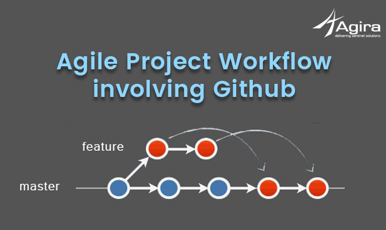 Agile Project Workflow involving Github