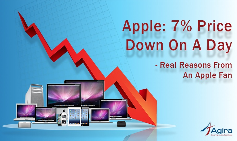 Apple 7 price Down on a day Real Reasons from an Apple Fan