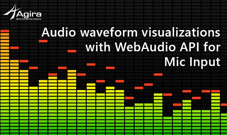 Audio waveform visualizations with WebAudio API for Mic Input