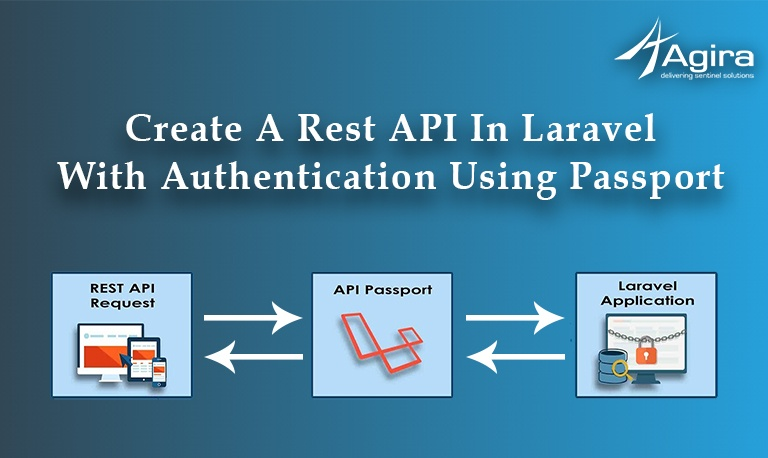 Create A Rest Api In Laravel With Authentication Using Passport ORIGINAL