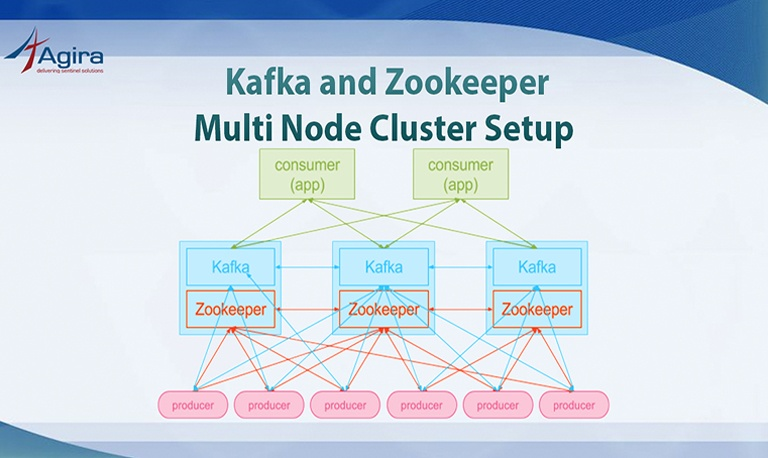Kafka-and-Zookeeper-multi-node-cluster-setup