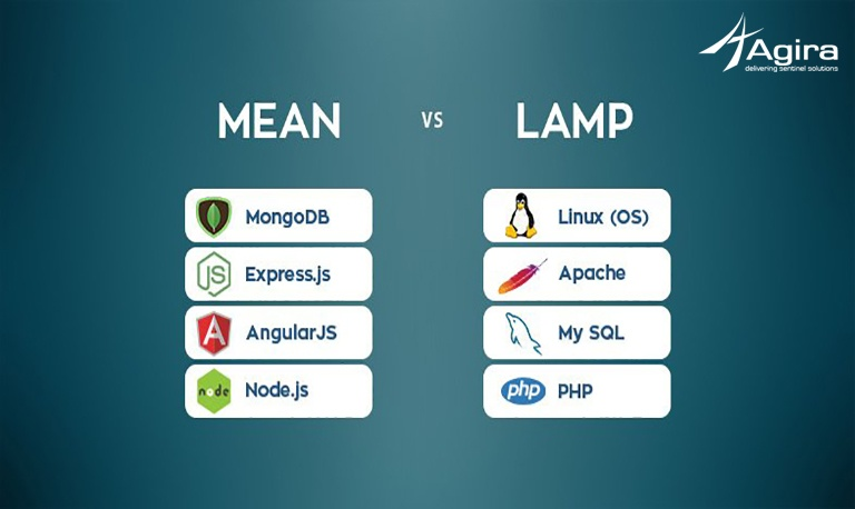 MEAN Vs LAMP Which Is Your Next Programming Project