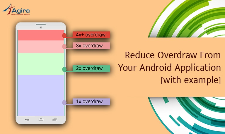 Reduce Overdraw from Your Android Application [ with example]1