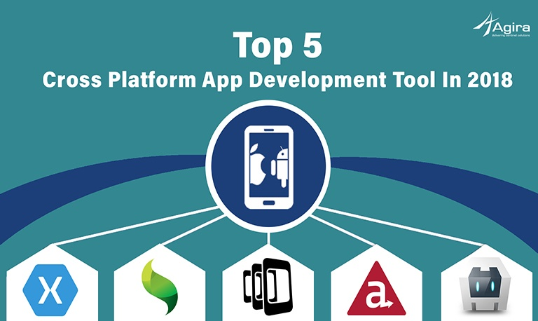 Top-5-Cross-Platform-App-Development-Tool-In-2018