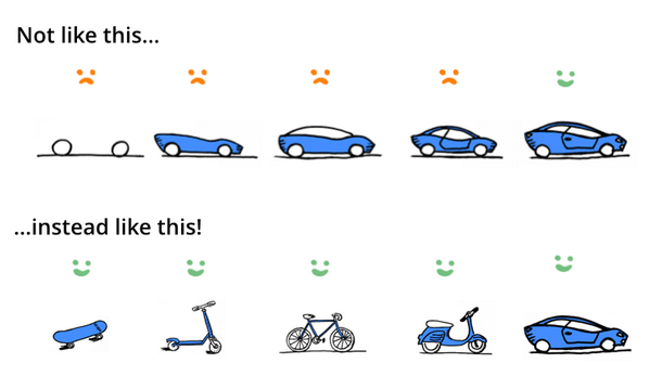 Minimum Viable Product: why you need for business