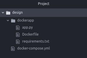 Python docker container