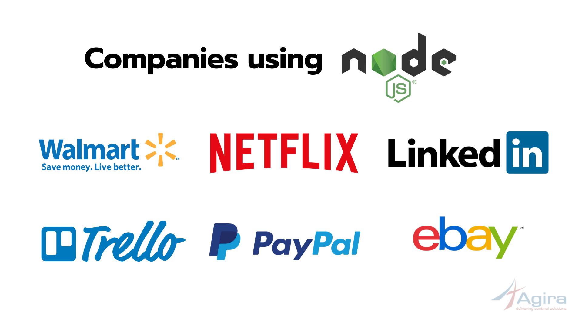 companies that use Nodejs