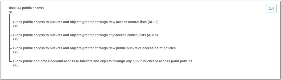 Blocking access Simple Static Website on AWS S3