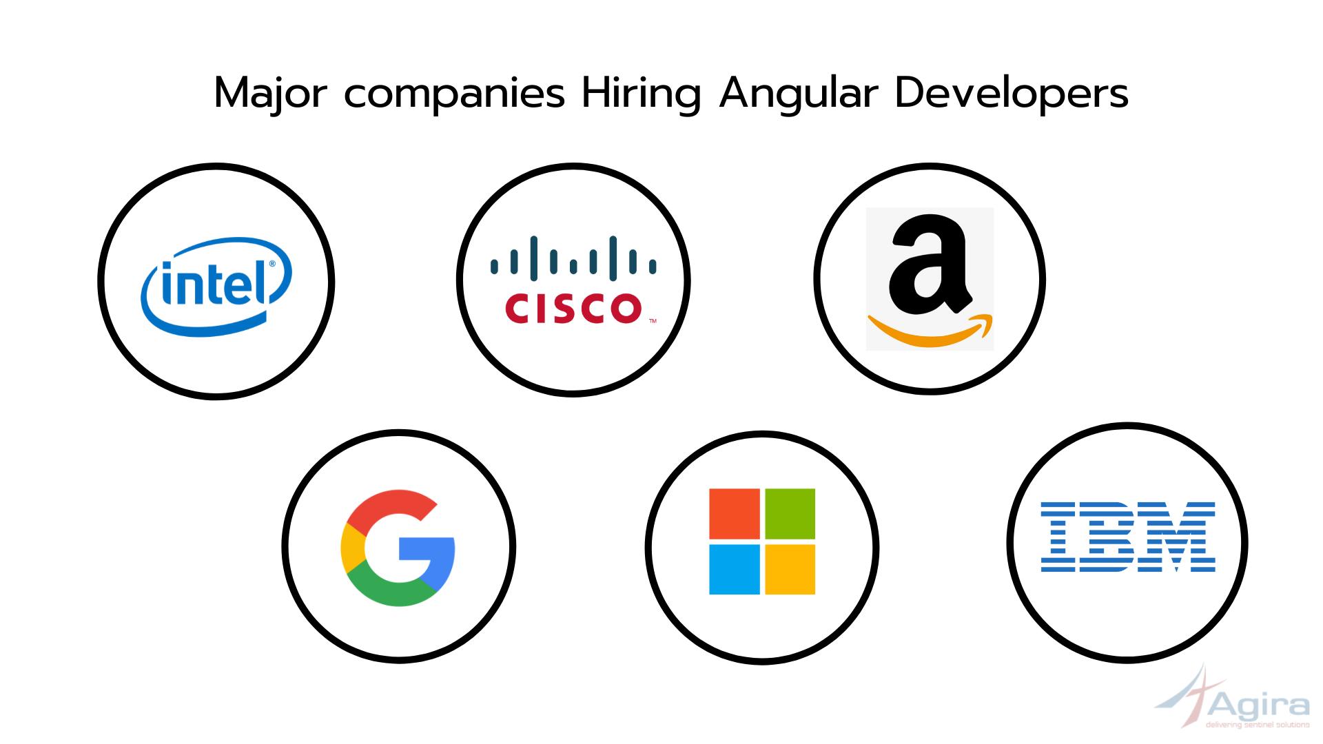 Companies Hiring Angular developers