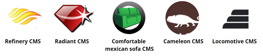RoR CMS
