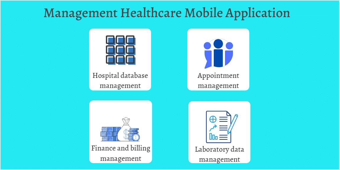Management Healthcare Mobile Application