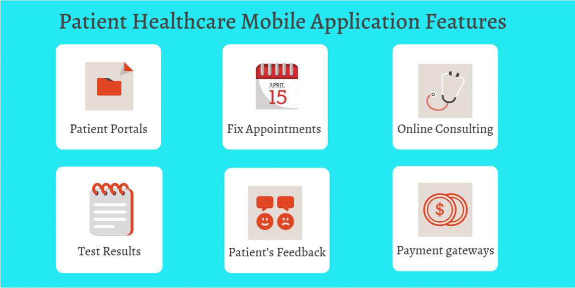 Patient Healthcare Mobile Application Features