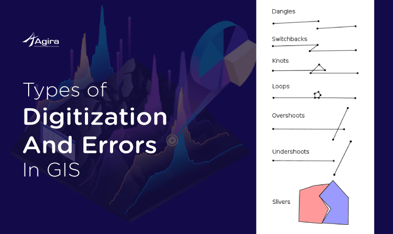 Types-of-Digitization-And-Errors-In-GIS