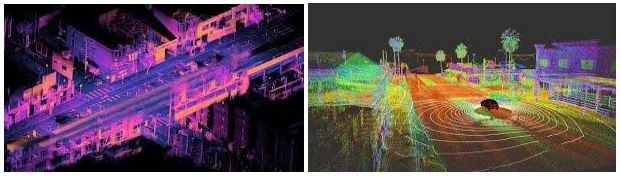 Digital Surface Model